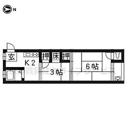 永楽荘[20号室]の間取り