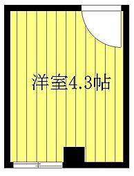 尾久駅 4.0万円