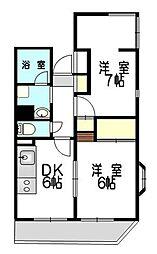 第9エルム大倉山[215号室]の間取り