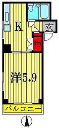 押上駅 6.5万円