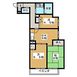 藤沢駅 8.2万円