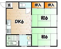 No.6 サンクレスト行橋[1階]の間取り