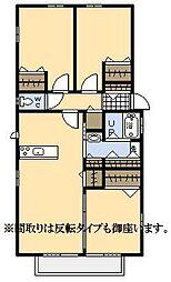 (新築)アルフラットテラス B棟[202号室]の間取り