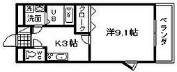 東岸和田駅 4.6万円
