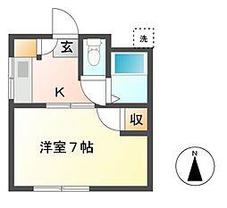 稲田アパート[1階]の間取り