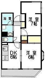 第9エルム大倉山[415号室]の間取り