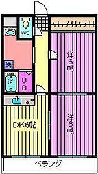 深作大鉄ビル[203号室]の間取り