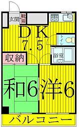シティパル高田[2階]の間取り