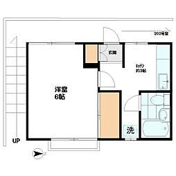 ハイツムサシノ[201号室]の間取り