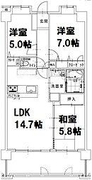 クリオジーテ藤崎[3階]の間取り