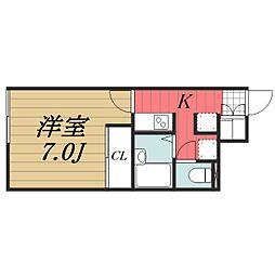 千葉県成田市三里塚御料の賃貸アパートの間取り