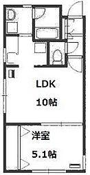 北海道札幌市豊平区旭町3丁目の賃貸マンションの間取り