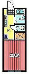サマックス・サニ−ハイツ[2階]の間取り