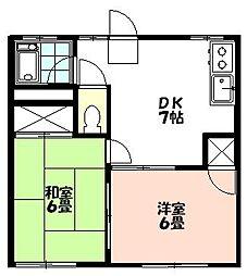 飯塚コーポ[202号室]の間取り