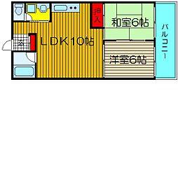 ビジタル湊町3[902号室]の間取り