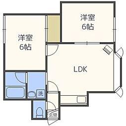 北海道札幌市東区北三十二条東4丁目の賃貸アパートの間取り