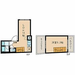 CONTEL SHINANOMACHI 4階1LDKの間取り