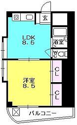 CoLaBo阪神西宮[401号室]の間取り