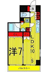 フュージョナル浅草DUE[402号室]の間取り
