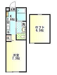 国府津駅 4.8万円