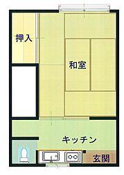 船堀駅 3.8万円