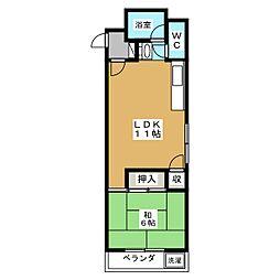 国領駅 7.0万円
