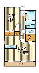 レ・ゼール[2階]の間取り