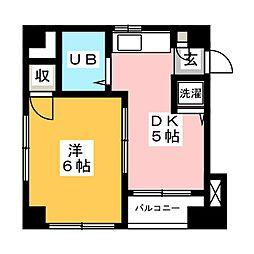 高田馬場駅 7.7万円