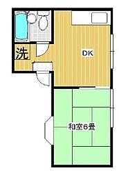 東京都足立区関原2丁目の賃貸アパートの間取り