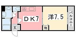 東雲Kマンション[305号室]の間取り