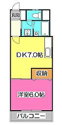 埼玉県所沢市小手指町2丁目の賃貸マンションの間取り