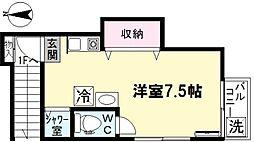 平野アパート[2F号室]の間取り
