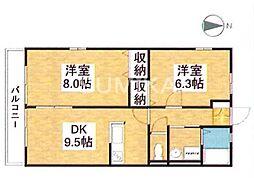 ファミーユ D[2階]の間取り