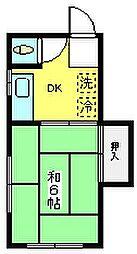 アーネット船橋本町[102号室]の間取り