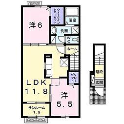 メゾン・ド・キャナルA[2階]の間取り