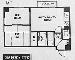 リーヴェルステージ横浜スクエア[205号室]の間取り