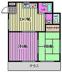埼玉県川口市末広2丁目の賃貸アパートの間取り
