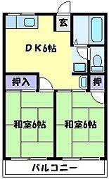 シティハイム福田 1階2DKの間取り