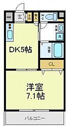 吉田7丁目 グレースA[202号室]の間取り