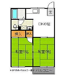 フレグランス増田[2階]の間取り