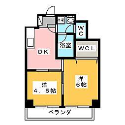 本蓮沼駅 9.0万円