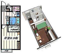 埼玉県吉川市平沼の賃貸アパートの間取り