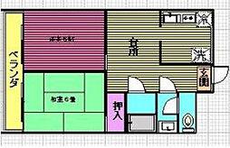 新小岩駅 7.0万円
