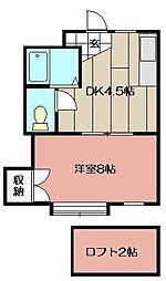 パンシオン・ソワニエB棟[202号室]の間取り
