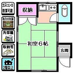 静三荘[6号室]の間取り