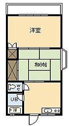 第7メゾン大栄[201号室]の間取り