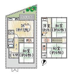 樟葉駅 680万円