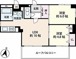 中津駅 1,798万円