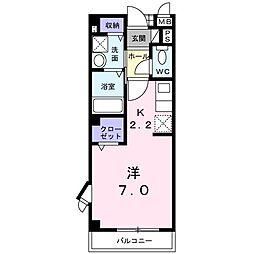 鹿沼駅 3.6万円