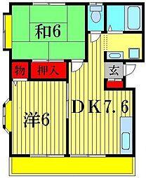 ガーデンハウスお花茶屋1・2・3号棟[122号室]の間取り